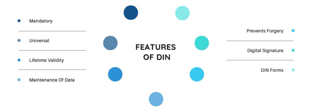 DIN/DIN registration/DIN process/ DIN Number/ DIN features/DSC/ DIN form